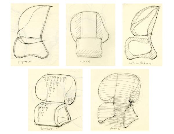 5 design drivers