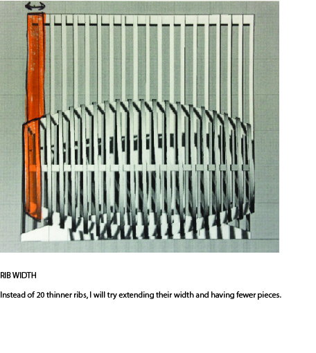 rib width diagram