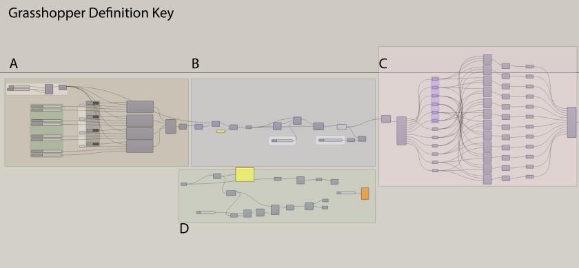 code key2