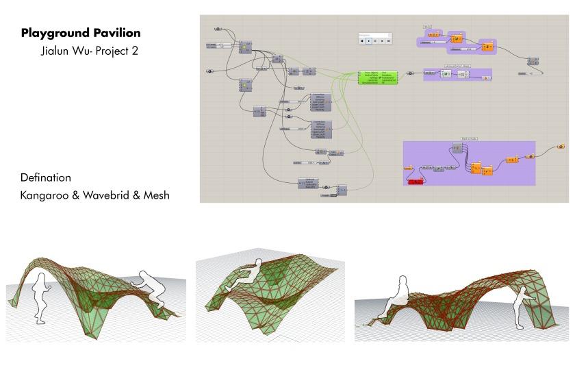 presentation- Jialun Wu- Project 2_页面_1