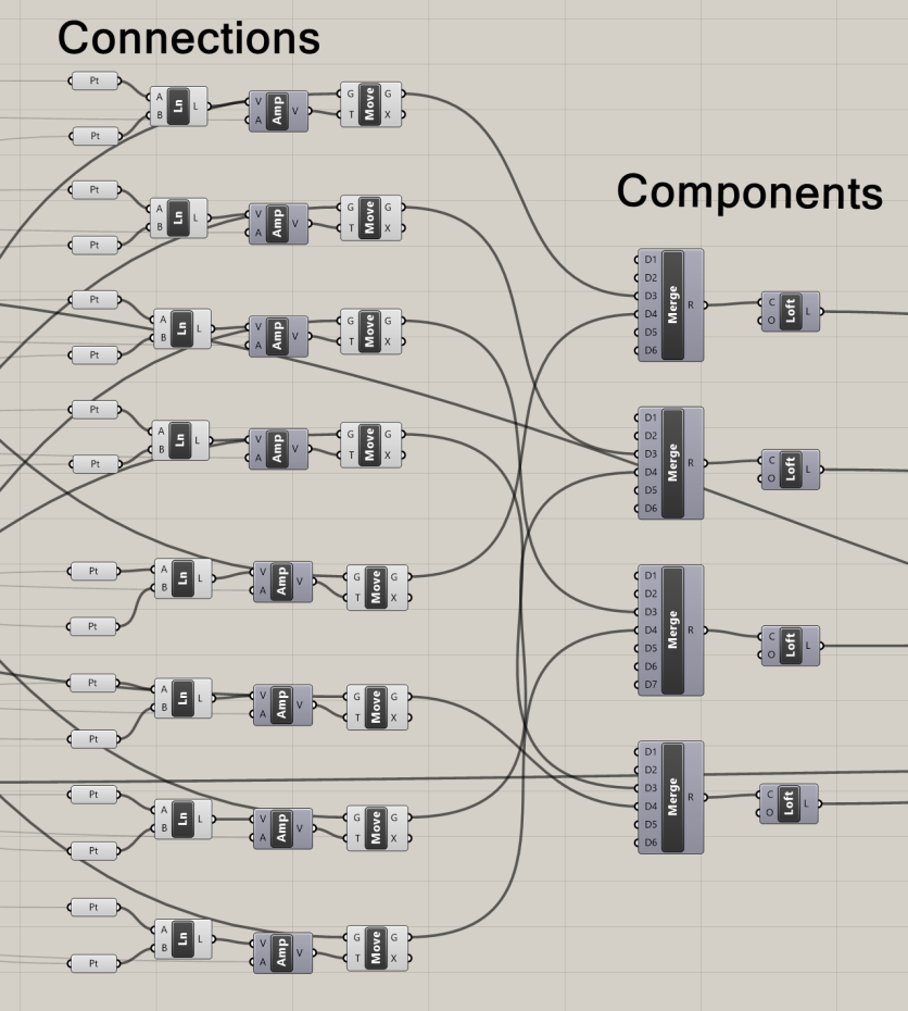 Connection and Component