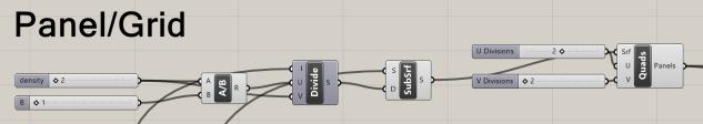 Panel _ Grid